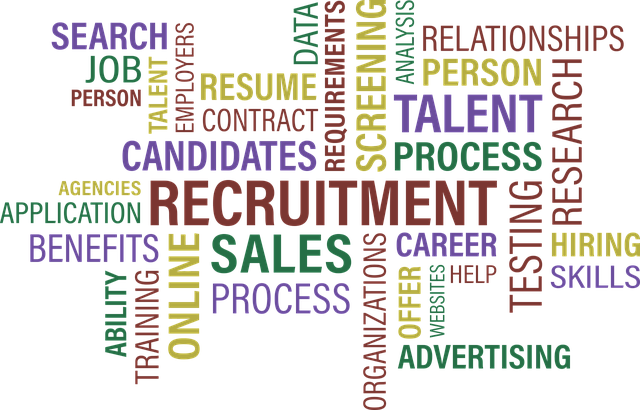 Word Cloud Recruitment Process